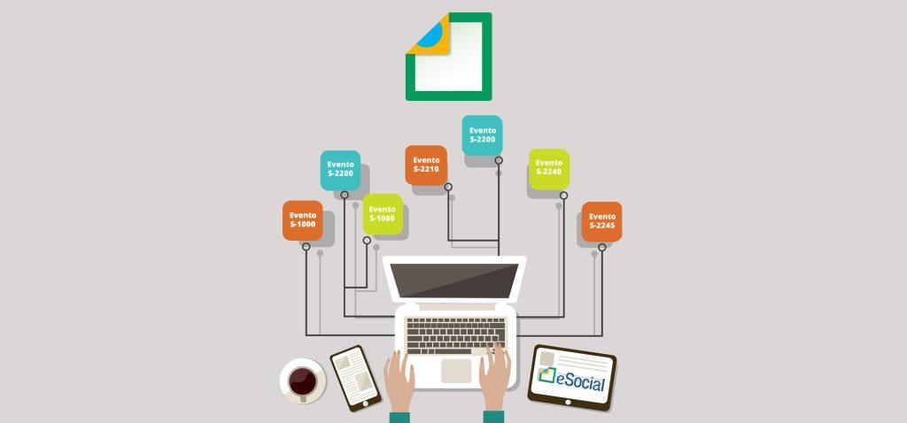 Como acessar e enviar as informações de SST ao eSocial