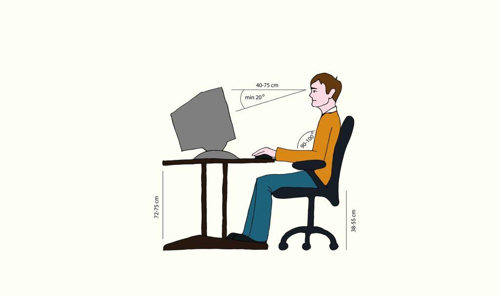Você precisa esquecer isso: ergonomia não se resume a mesa e cadeira